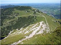 Aggenstein: Weg zum Breitenberg